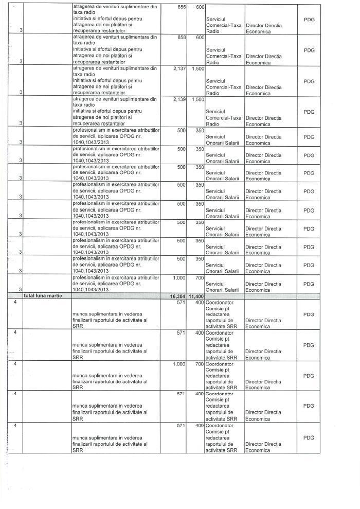 Prime acordate de SRR in anul 2014 p2